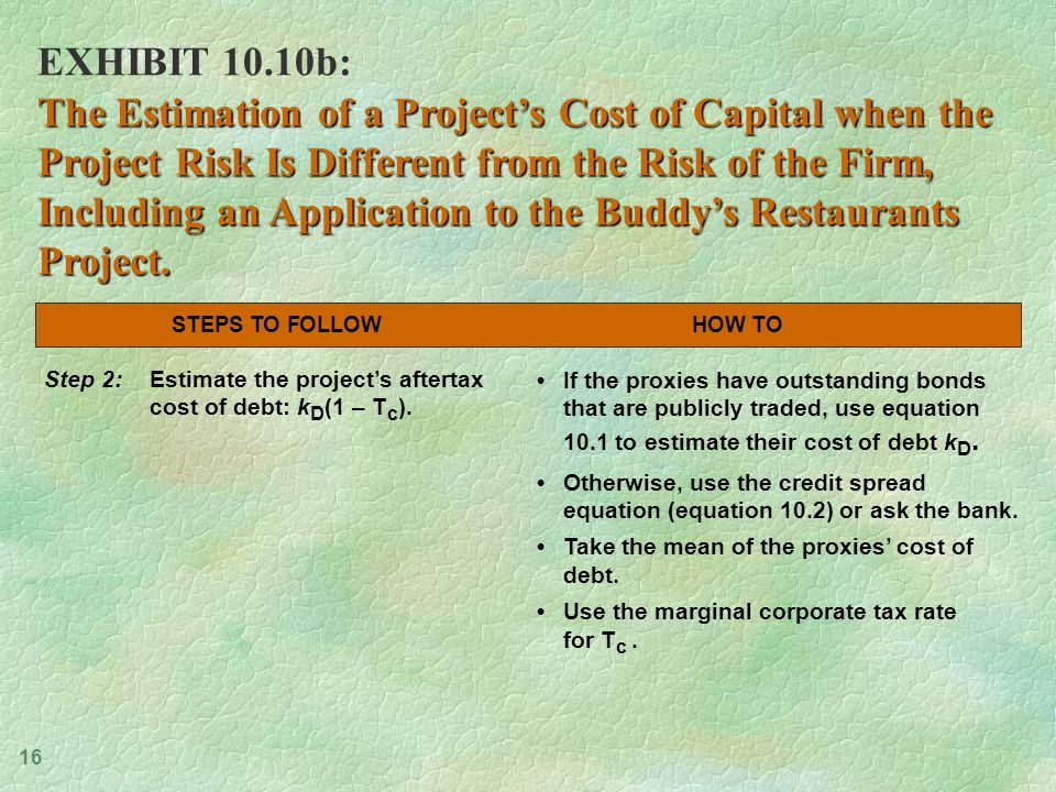 16 EXHIBIT 10.10b: The Estimation of a Project's Cost of Capital when the Project Risk Is Different from the Risk of the Firm, Including an Application to the Buddy's Restaurants Project.