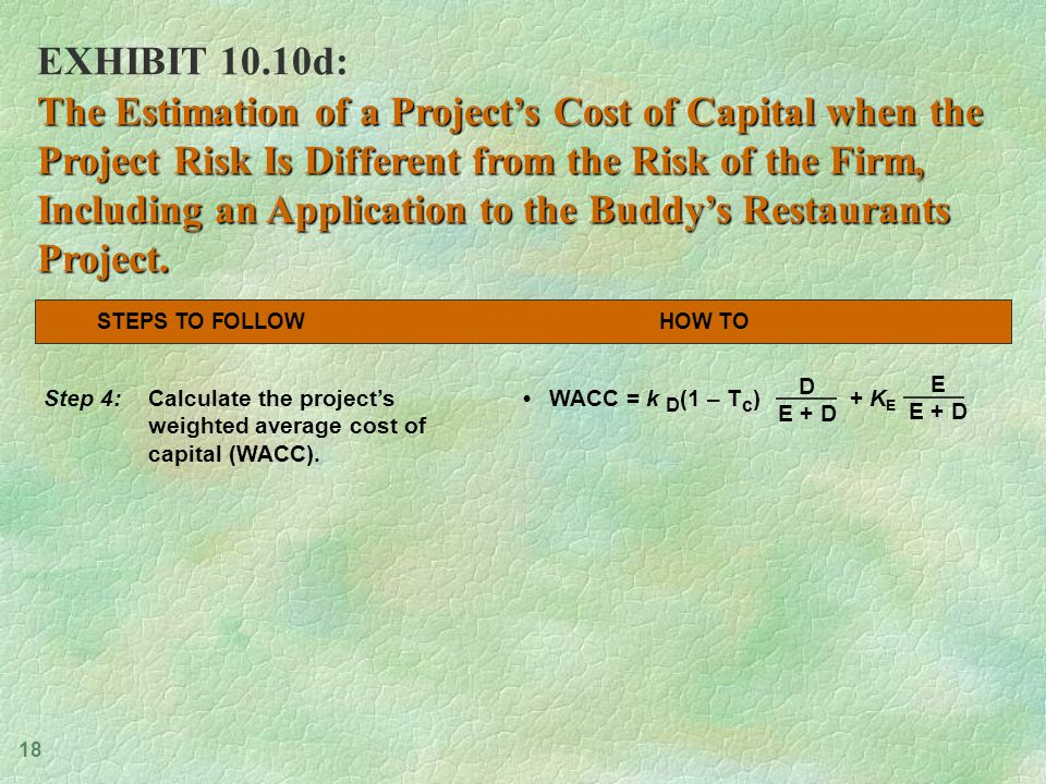 18 EXHIBIT 10.10d: The Estimation of a Project's Cost of Capital when the Project Risk Is Different from the Risk of the Firm, Including an Application to the Buddy's Restaurants Project.