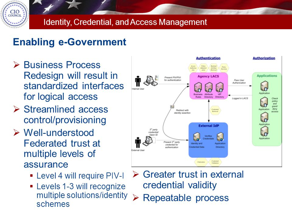 Identity, Credential, and Access Management Enabling e-Government  Business Process Redesign will result in standardized interfaces for logical acces