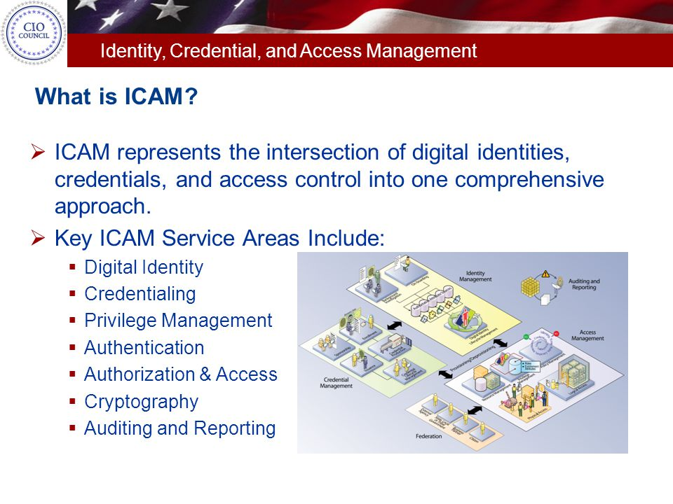 Identity, Credential, and Access Management What is ICAM?  ICAM represents the intersection of digital identities, credentials, and access control in