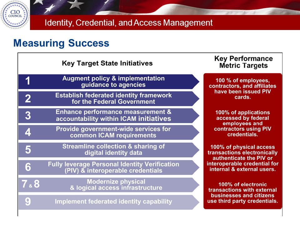 Identity, Credential, and Access Management Measuring Success