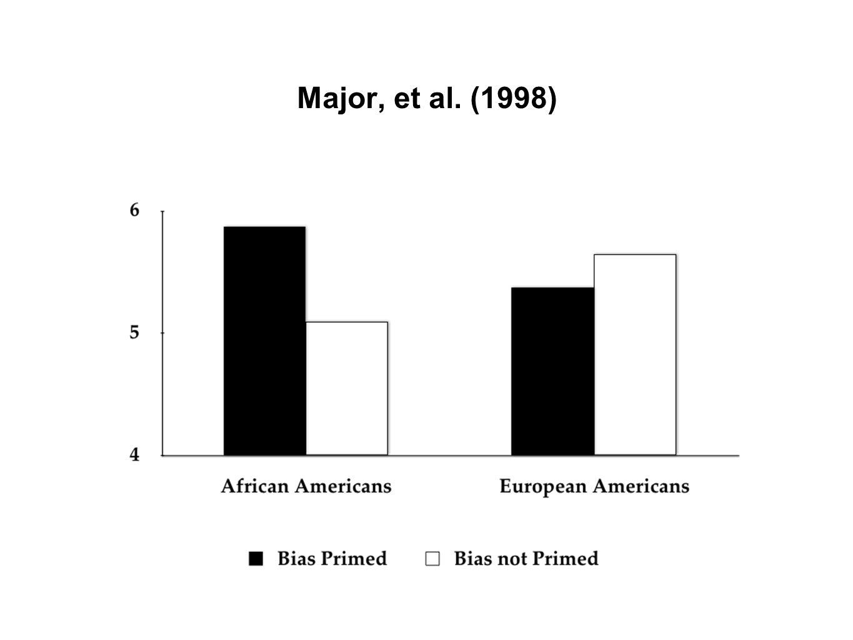 Major, et al. (1998)
