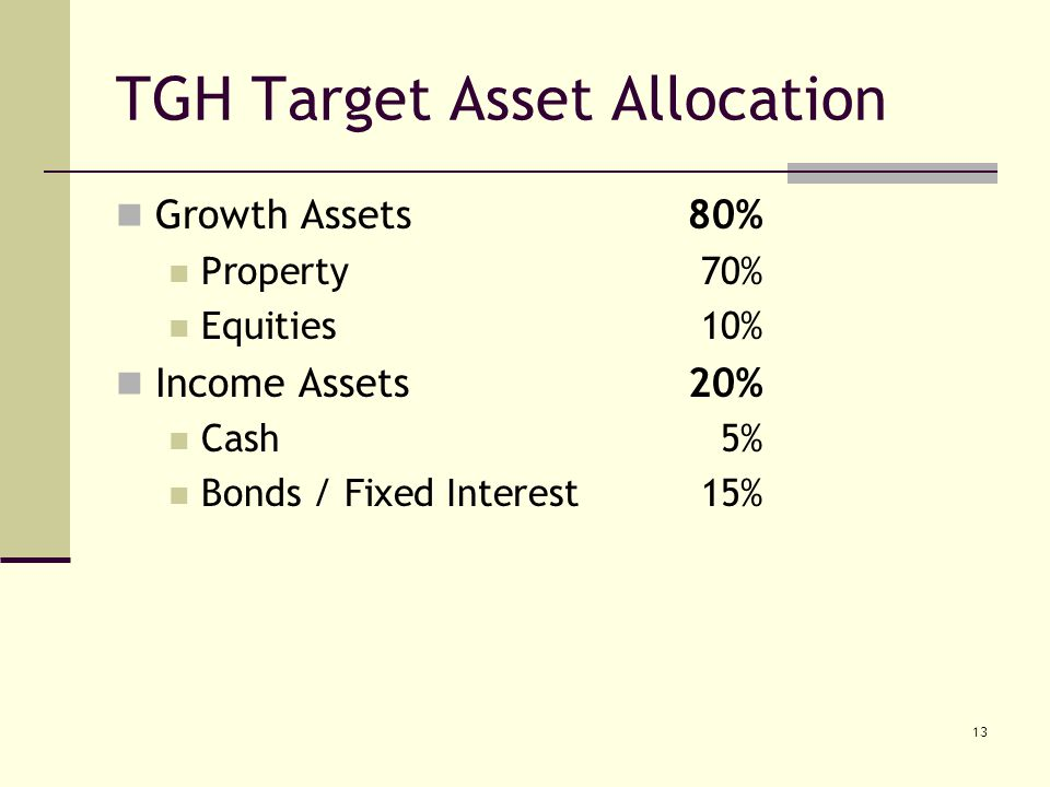 13 TGH Target Asset Allocation Growth Assets80% Property70% Equities10% Income Assets20% Cash5% Bonds / Fixed Interest15%