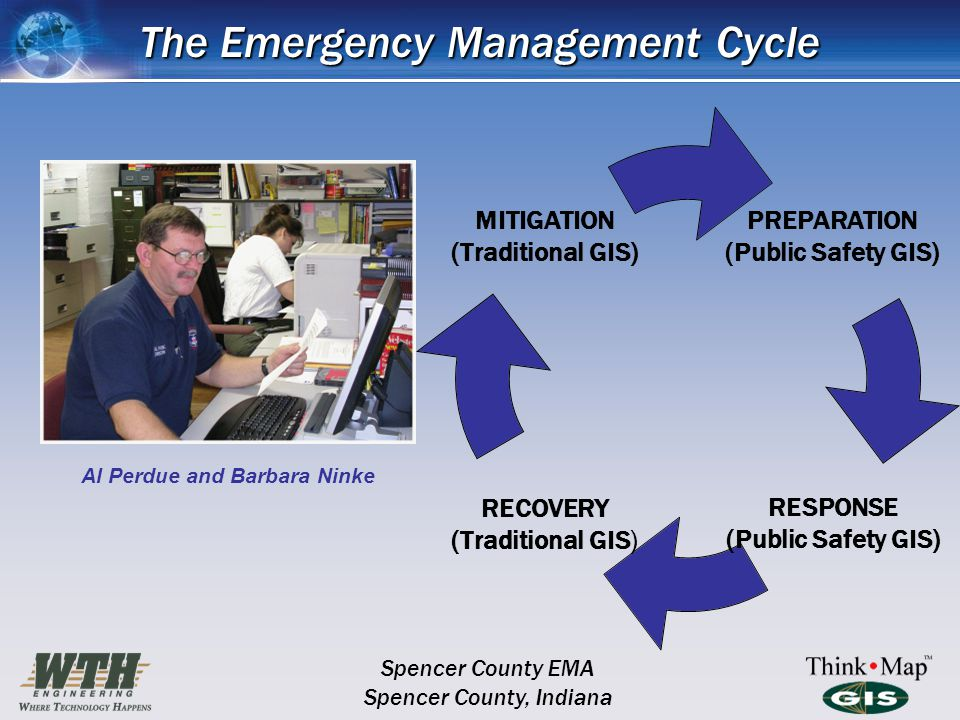 The Emergency Management Cycle Spencer County EMA Spencer County, Indiana Al Perdue and Barbara Ninke PREPARATION (Public Safety GIS) RESPONSE (Public Safety GIS) RECOVERY (Traditional GIS) MITIGATION (Traditional GIS)