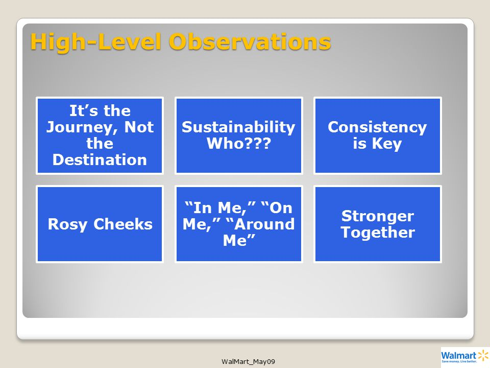 WalMart_May09 High-Level Observations It's the Journey, Not the Destination Sustainability Who??.