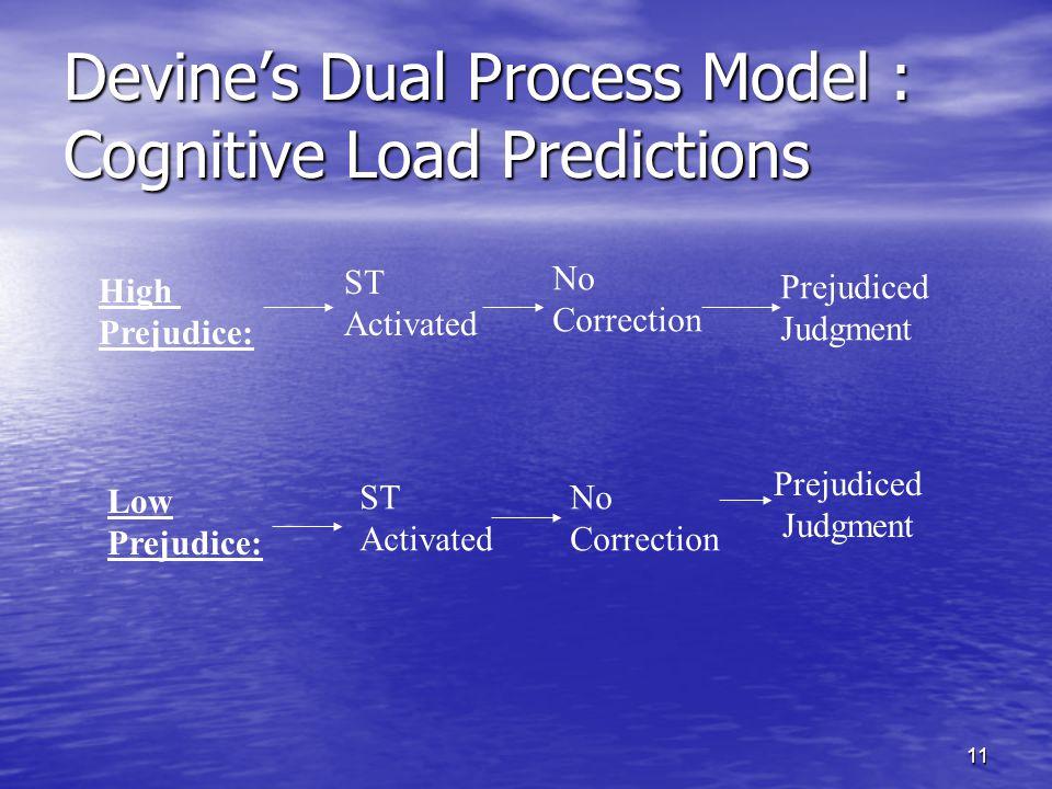 11 Devine's Dual Process Model : Cognitive Load Predictions High Prejudice: Low Prejudice: ST Activated ST Activated No Correction No Correction Prejudiced Judgment Prejudiced Judgment