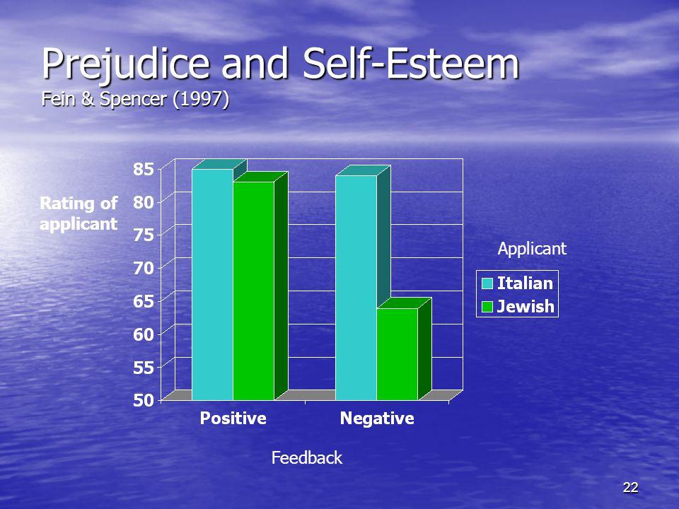 22 Prejudice and Self-Esteem Fein & Spencer (1997) Rating of applicant Feedback Applicant