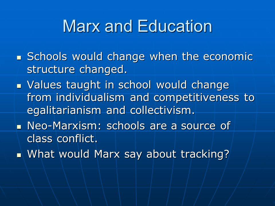 … Evolution, Social Darwinism & Education