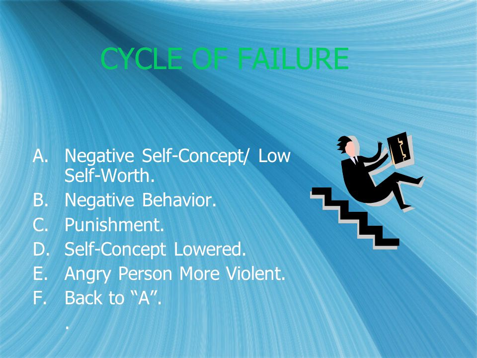 CYCLE OF FAILURE A.Negative Self-Concept/ Low Self-Worth.