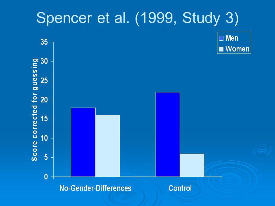 Spencer et al. (1999, Study 3)