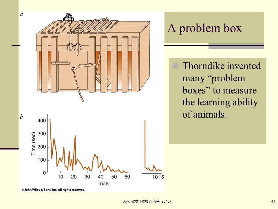 "Ayo 教材 ( 動物行為學 2010) 41 A problem box Thorndike invented many ""problem boxes"" to measure the learning ability of animals."
