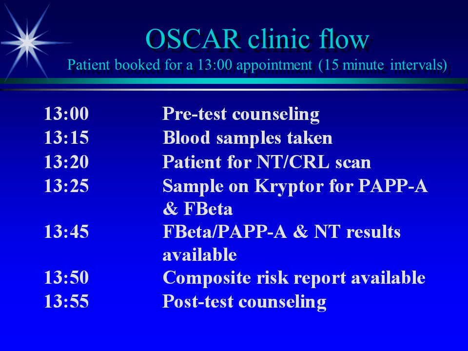OSCAR clinic flow Patient booked for a 13:00 appointment (15 minute intervals)