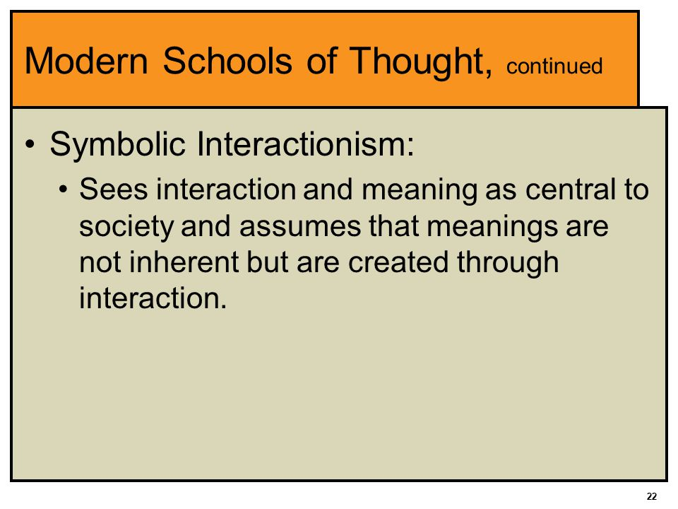 22 Modern Schools of Thought, continued Symbolic Interactionism: Sees interaction and meaning as central to society and assumes that meanings are not inherent but are created through interaction.