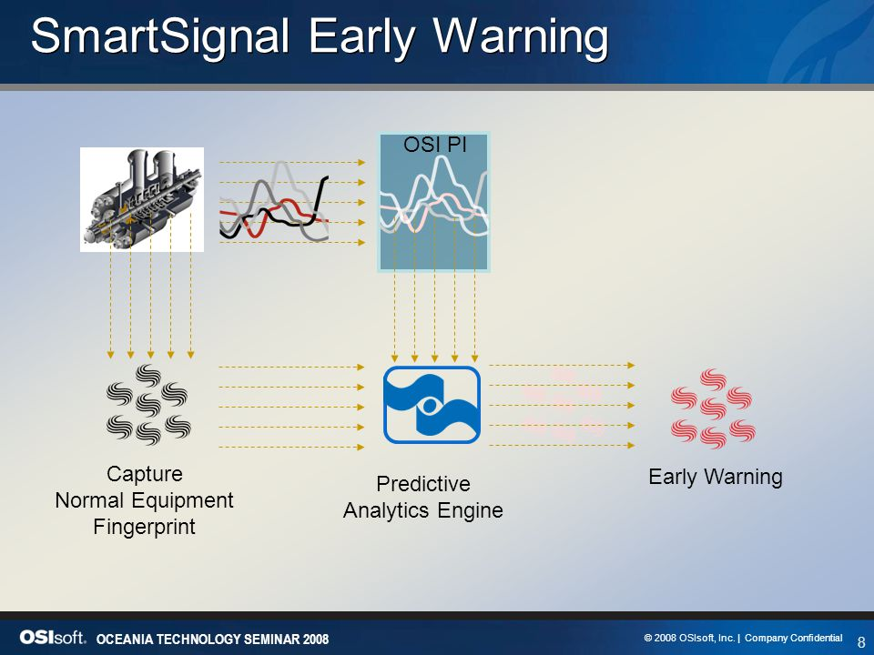 8 OCEANIA TECHNOLOGY SEMINAR 2008 © 2008 OSIsoft, Inc. | Company Confidential Early Warning OSI PI Capture Normal Equipment Fingerprint Predictive Ana