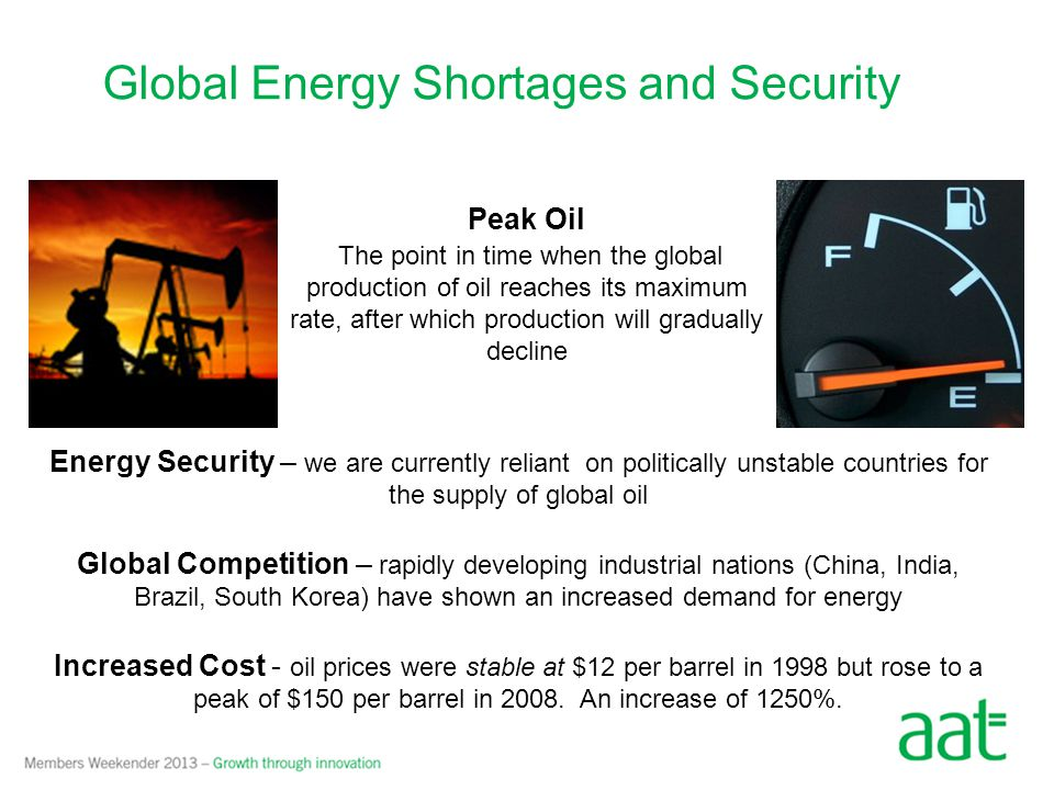 Global Energy Shortages and Security Peak Oil The point in time when the global production of oil reaches its maximum rate, after which production will gradually decline Energy Security – we are currently reliant on politically unstable countries for the supply of global oil Global Competition – rapidly developing industrial nations (China, India, Brazil, South Korea) have shown an increased demand for energy Increased Cost - oil prices were stable at $12 per barrel in 1998 but rose to a peak of $150 per barrel in 2008.