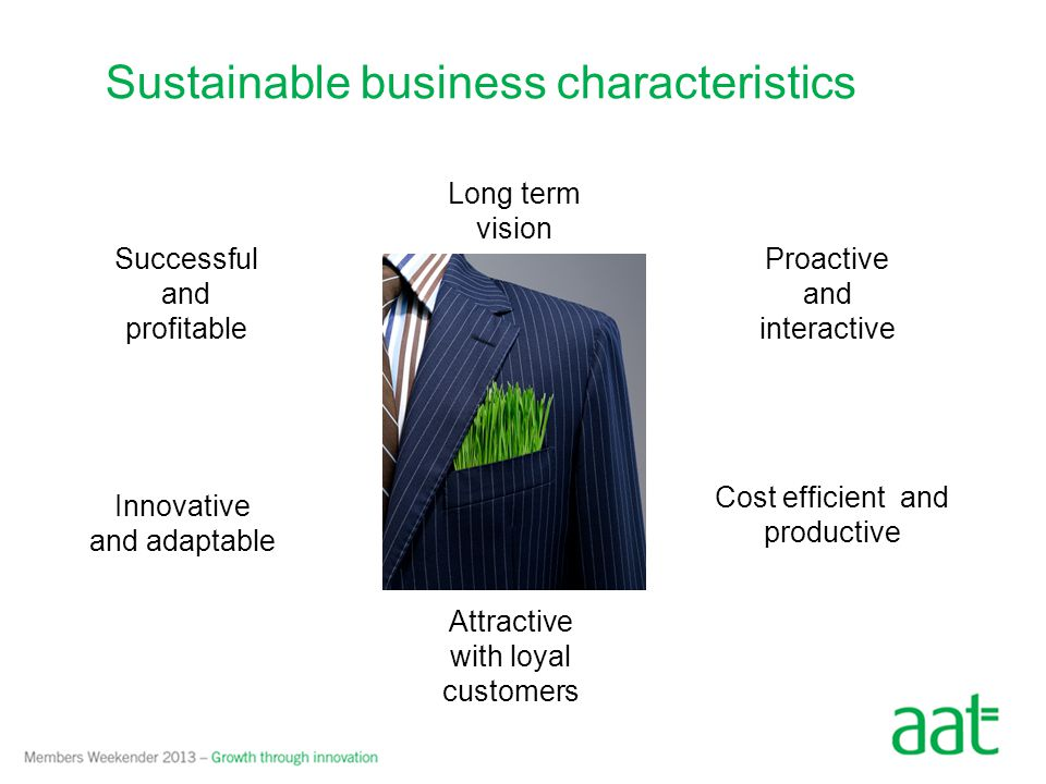 Sustainable business characteristics Successful and profitable Innovative and adaptable Cost efficient and productive Attractive with loyal customers Long term vision Proactive and interactive