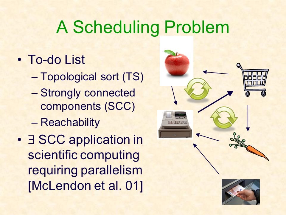 A Scheduling Problem To-do List –Topological sort (TS) –Strongly connected components (SCC) –Reachability  SCC application in scientific computing requiring parallelism [McLendon et al.