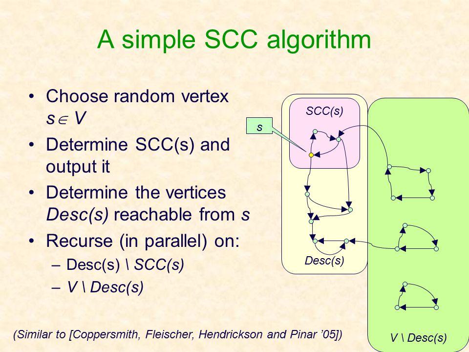 Desc(s) SCC(s) V \ Desc(s) A simple SCC algorithm Choose random vertex s  V Determine SCC(s) and output it Determine the vertices Desc(s) reachable from s Recurse (in parallel) on: –Desc(s) \ SCC(s) –V \ Desc(s) s (Similar to [Coppersmith, Fleischer, Hendrickson and Pinar '05])