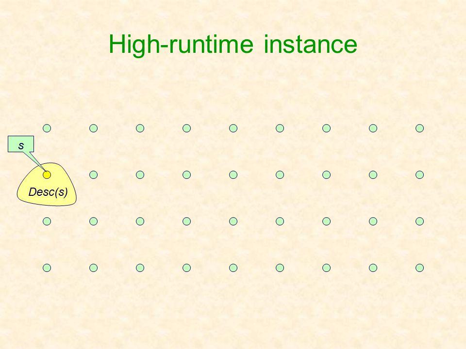 High-runtime instance Desc(s) s