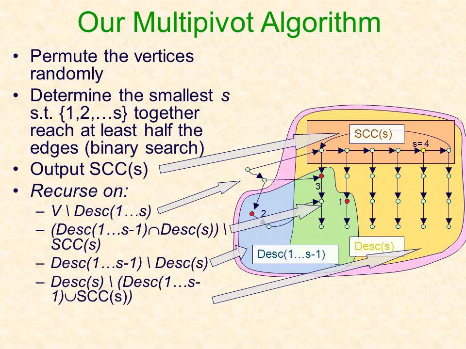 Our Multipivot Algorithm Permute the vertices randomly Determine the smallest s s.t.
