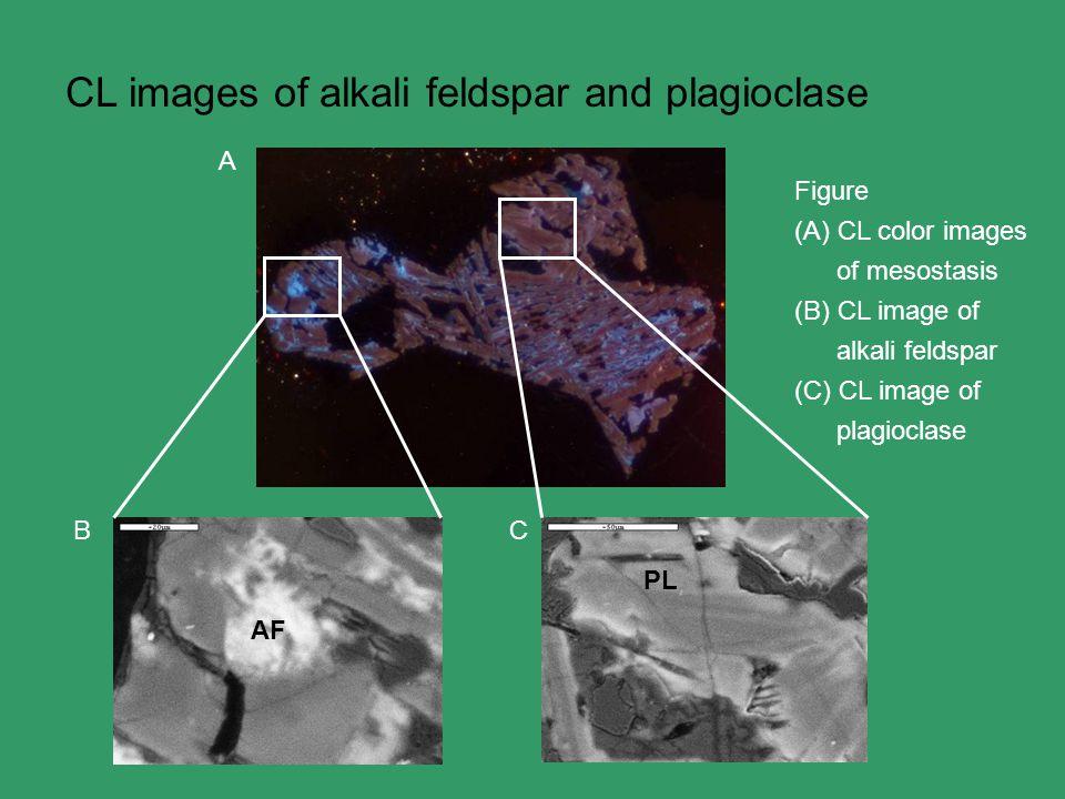 CL images of alkali feldspar and plagioclase BC A Figure (A) CL color images of mesostasis (B) CL image of alkali feldspar (C) CL image of plagioclase AF PL