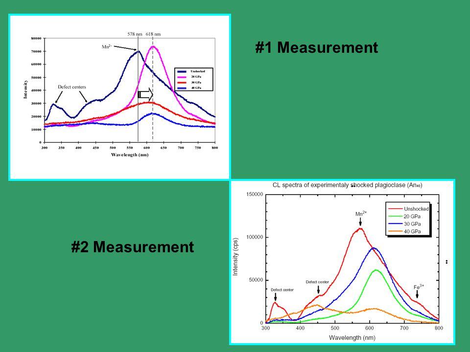 #1 Measurement #2 Measurement