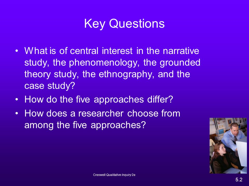 A Portrait An Individual A Culture-Sharing Group A Case A Theory A Phenomenon Phenomenology Grounded Theory Case Study Narrative Study Ethnography Differences Among the Five Approaches (Figure 5.1) Creswell qualitative Inquiry 2e 5.23