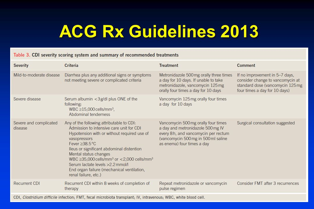 ACG Rx Guidelines 2013