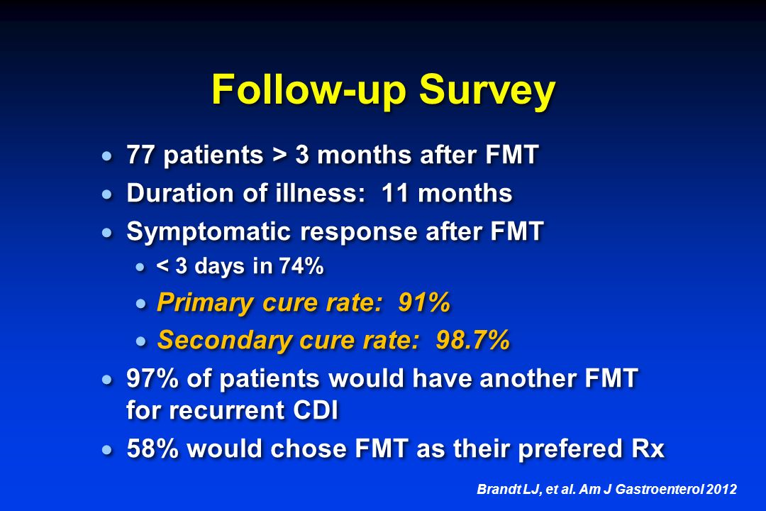 Follow-up Survey  77 patients > 3 months after FMT  Duration of illness: 11 months  Symptomatic response after FMT  < 3 days in 74%  Primary cure
