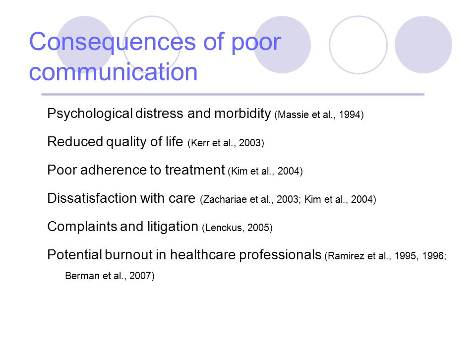 Consequences of poor communication Psychological distress and morbidity (Massie et al., 1994) Reduced quality of life (Kerr et al., 2003) Poor adherence to treatment (Kim et al., 2004) Dissatisfaction with care (Zachariae et al., 2003; Kim et al., 2004) Complaints and litigation (Lenckus, 2005) Potential burnout in healthcare professionals (Ramirez et al., 1995, 1996; Berman et al., 2007)