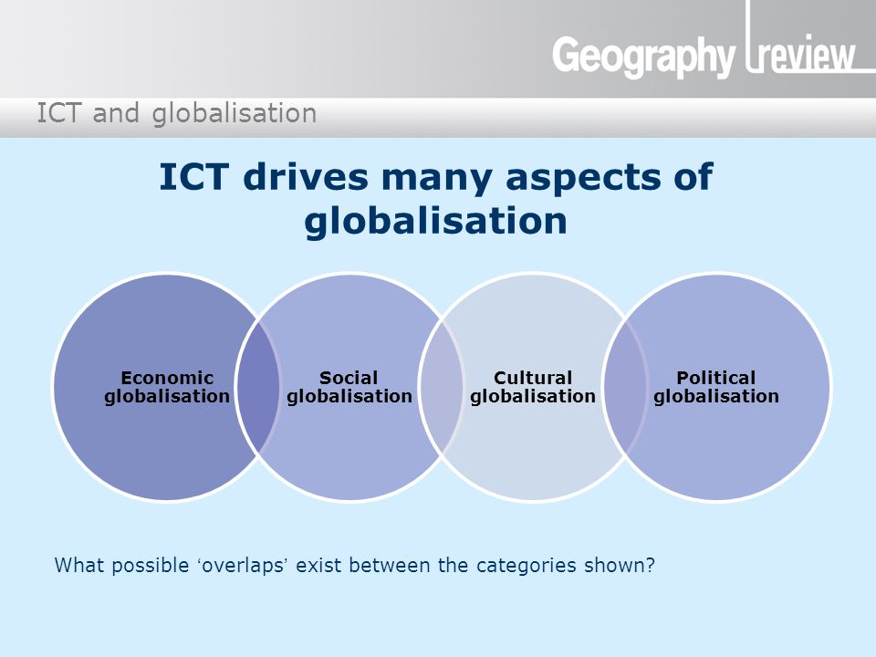 ICT and globalisation ICT drives many aspects of globalisation What possible 'overlaps' exist between the categories shown? Economic globalisation Soc