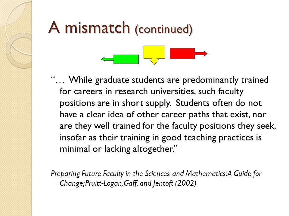 A mismatch (continued) … While graduate students are predominantly trained for careers in research universities, such faculty positions are in short supply.