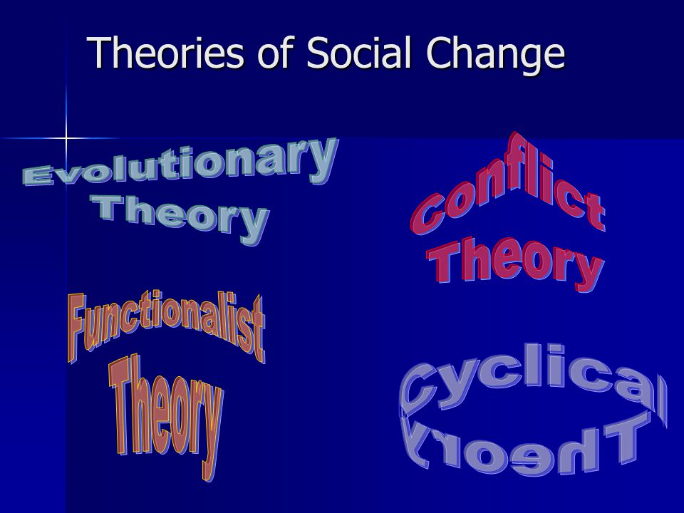 Theories of Social Change