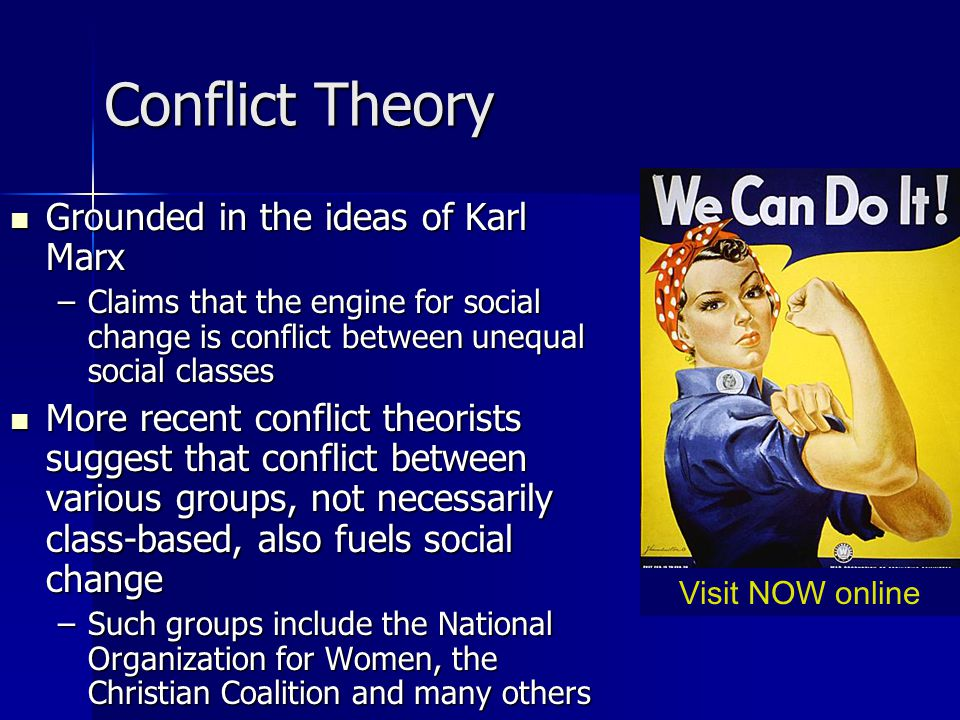 Conflict Theory Grounded in the ideas of Karl Marx Grounded in the ideas of Karl Marx –Claims that the engine for social change is conflict between unequal social classes More recent conflict theorists suggest that conflict between various groups, not necessarily class-based, also fuels social change More recent conflict theorists suggest that conflict between various groups, not necessarily class-based, also fuels social change –Such groups include the National Organization for Women, the Christian Coalition and many others Visit NOW online