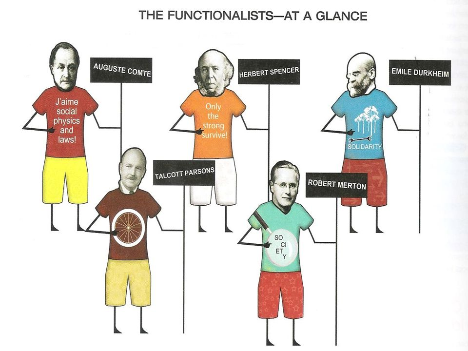 Criticisms of Functionalism Critics of functionalism sometimes claim that this paradigm does not take into account the influence of wealth and power on the formation of society.