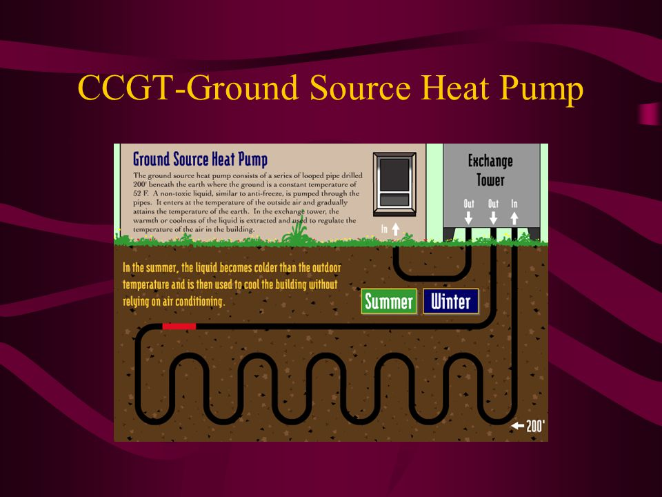 CCGT-Ground Source Heat Pump