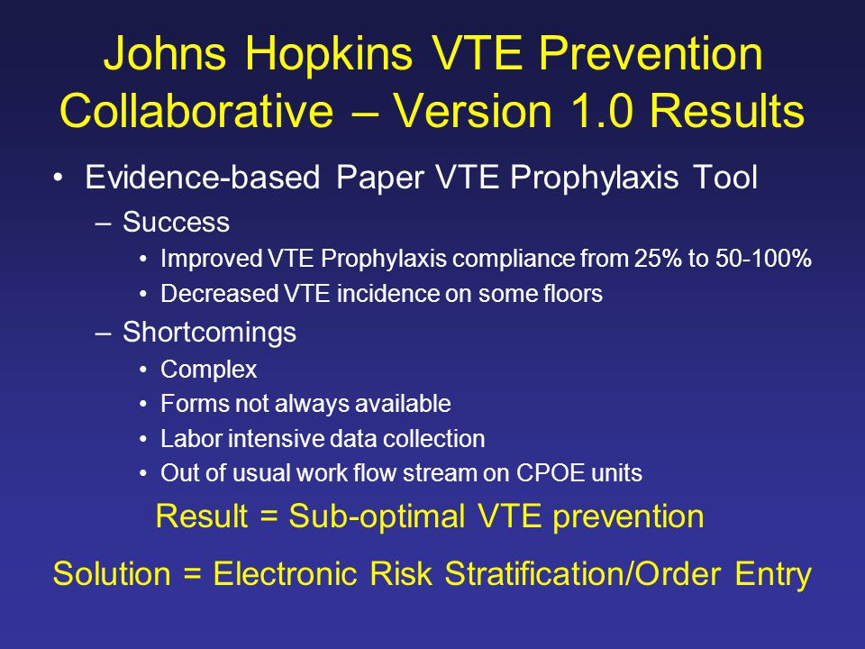Johns Hopkins VTE Prevention Collaborative – Version 1.0 Results Evidence-based Paper VTE Prophylaxis Tool –Success Improved VTE Prophylaxis complianc