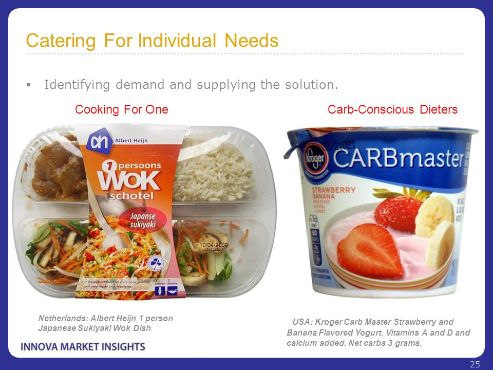 Catering For Individual Needs  Identifying demand and supplying the solution. USA: Kroger Carb Master Strawberry and Banana Flavored Yogurt. Vitamins