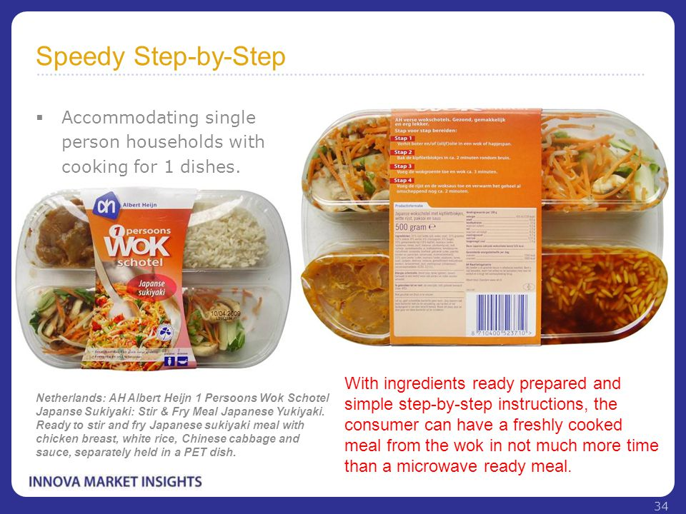 Speedy Step-by-Step  Accommodating single person households with cooking for 1 dishes. Netherlands: AH Albert Heijn 1 Persoons Wok Schotel Japanse Su