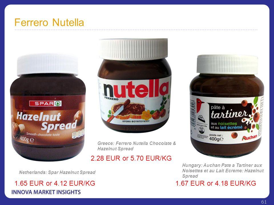Ferrero Nutella Hungary: Auchan Pate a Tartiner aux Noisettes et au Lait Ecreme: Hazelnut Spread 1.67 EUR or 4.18 EUR/KG Netherlands: Spar Hazelnut Spread 1.65 EUR or 4.12 EUR/KG Greece: Ferrero Nutella Chocolate & Hazelnut Spread 2.28 EUR or 5.70 EUR/KG 61
