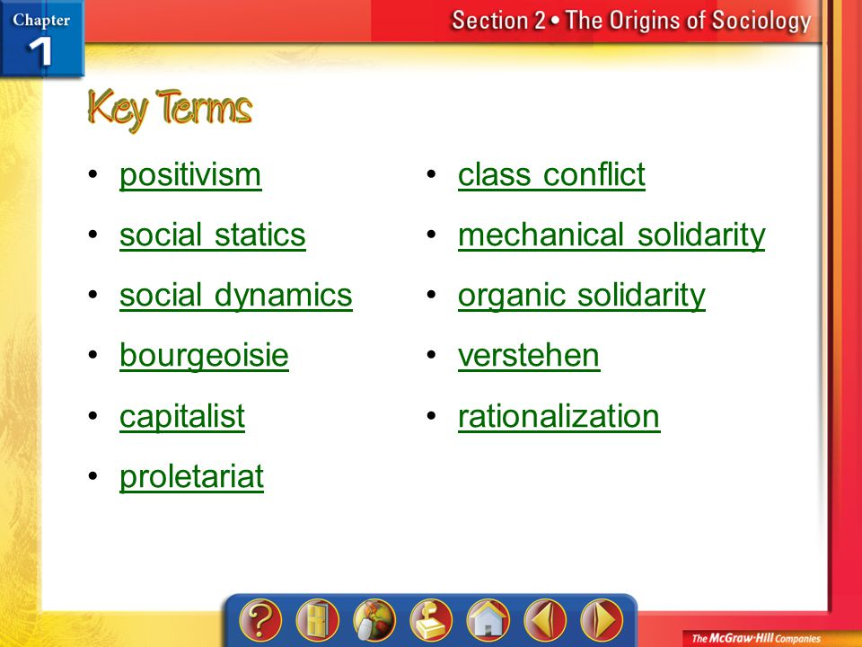 Section 2-Key Terms positivism social statics social dynamics bourgeoisie capitalist proletariat class conflict mechanical solidarity organic solidarity verstehen rationalization