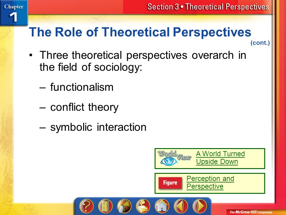 Section 3 The Role of Theoretical Perspectives (cont.) Three theoretical perspectives overarch in the field of sociology: –functionalism –conflict theory –symbolic interaction Perception and Perspective A World Turned Upside Down