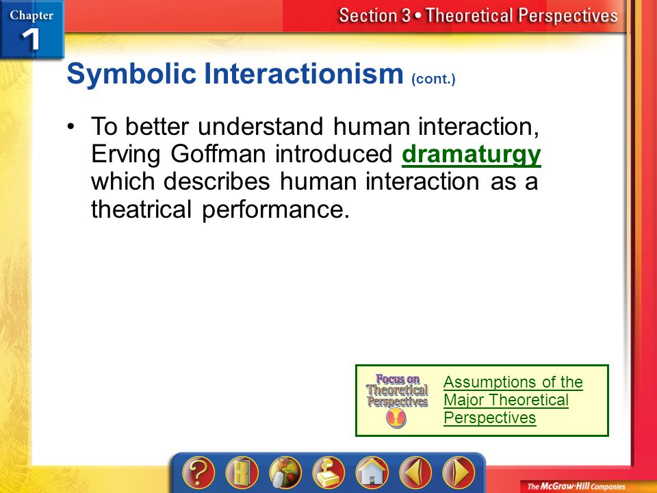 Section 3 To better understand human interaction, Erving Goffman introduced dramaturgy which describes human interaction as a theatrical performance.dramaturgy Symbolic Interactionism (cont.) Assumptions of the Major Theoretical Perspectives