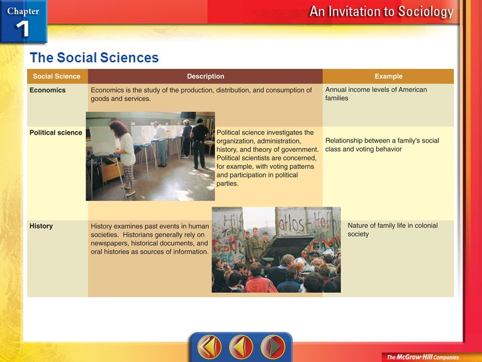Social Sciences 2 The Social Sciences