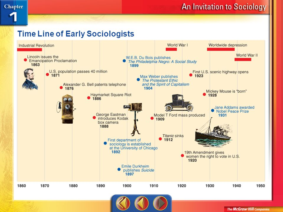 Time Line 2 Time Line of Early Sociologists