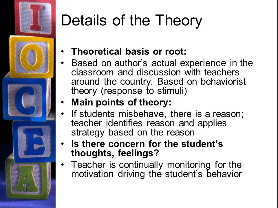 Details of the Theory Theoretical basis or root: Based on author's actual experience in the classroom and discussion with teachers around the country.