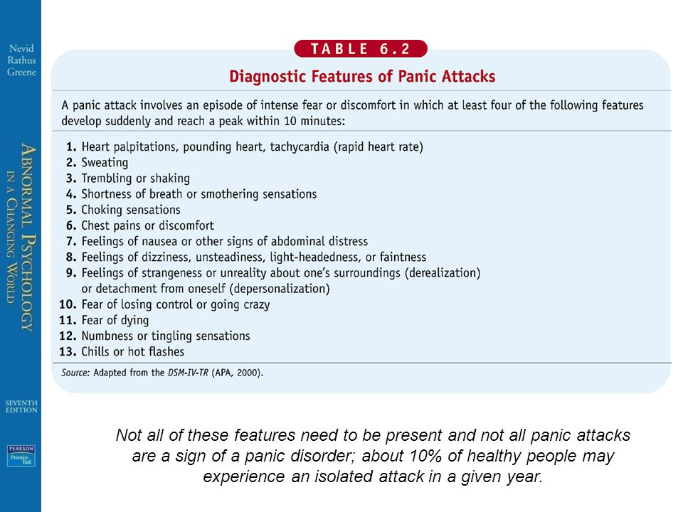 Not all of these features need to be present and not all panic attacks are a sign of a panic disorder; about 10% of healthy people may experience an i