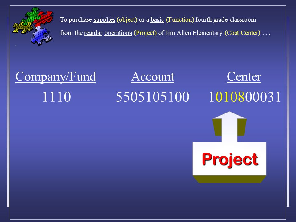 Company/Fund Account Center 1110 5505105100 1010800031 Project To purchase supplies (object) or a basic (Function) fourth grade classroom from the regular operations (Project) of Jim Allen Elementary (Cost Center)...
