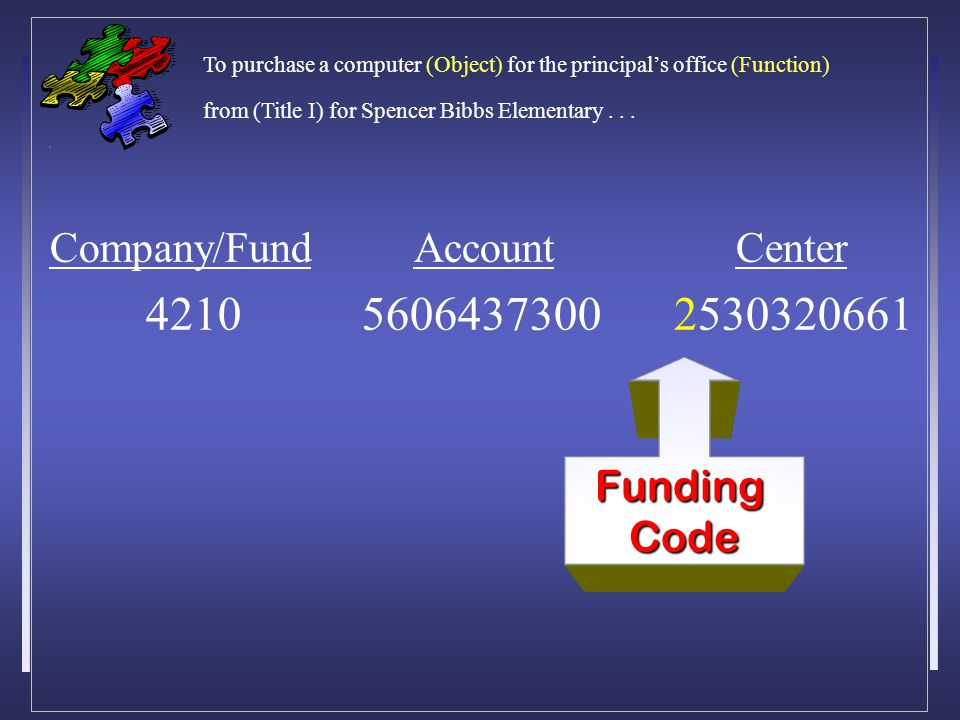 Company/Fund Account Center 4210 5606437300 2530320661 FundingCode To purchase a computer (Object) for the principal's office (Function) from (Title I) for Spencer Bibbs Elementary...