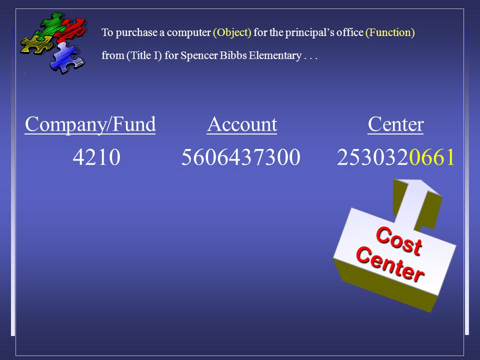 Company/Fund Account Center 4210 5606437300 2530320661 CostCenter To purchase a computer (Object) for the principal's office (Function) from (Title I) for Spencer Bibbs Elementary...